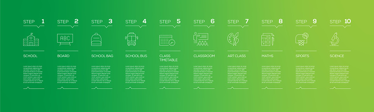 School Related Infographic Design Template with Icons and 10 Options or Steps for Process diagram, Presentations, Workflow Layout, Banner, Flowchart, Infographic.