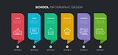 School Related Infographic Design