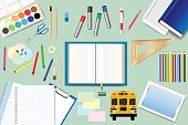School supplies are lying around the open book