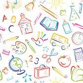 Kid drawn School Subjects.