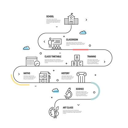 School Vector Concept and Infographic Design Elements in Linear Style