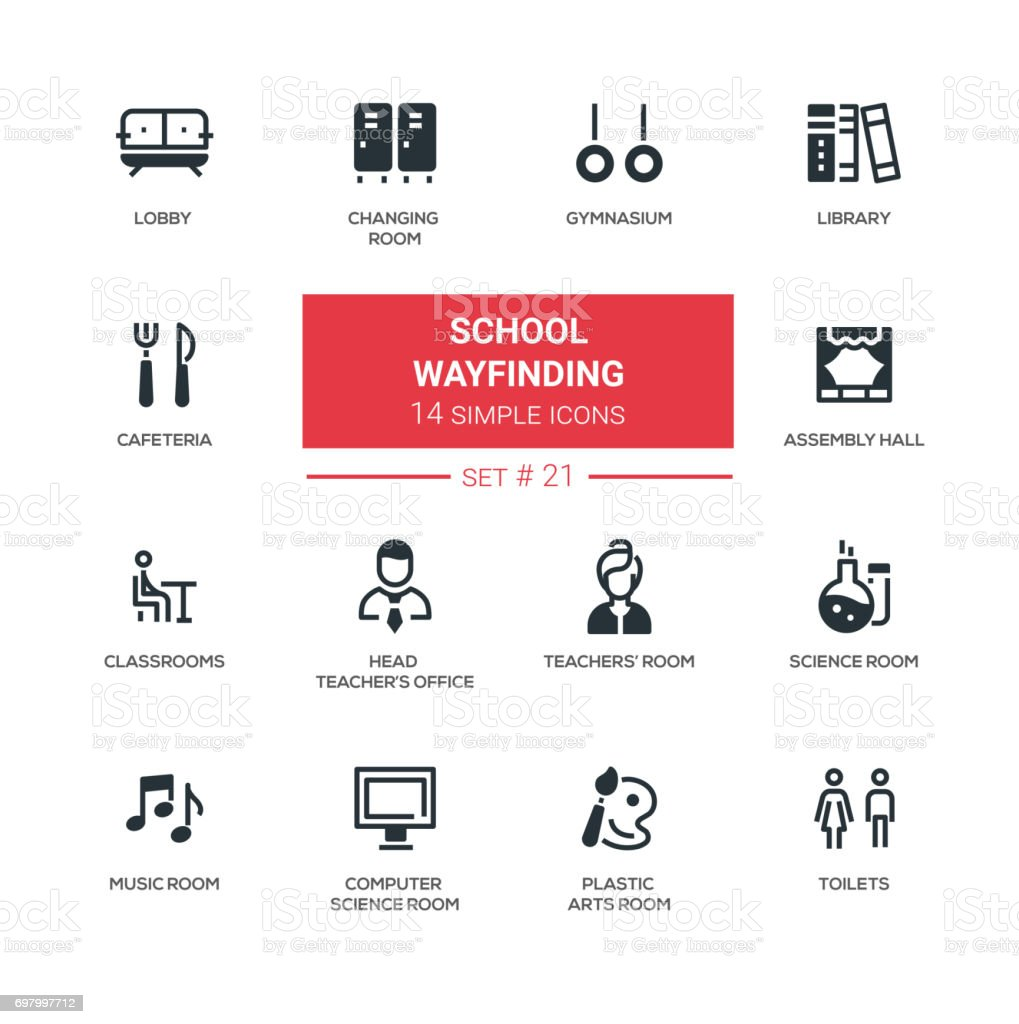 School wayfinding - modern simple icons, pictograms set vector art illustration