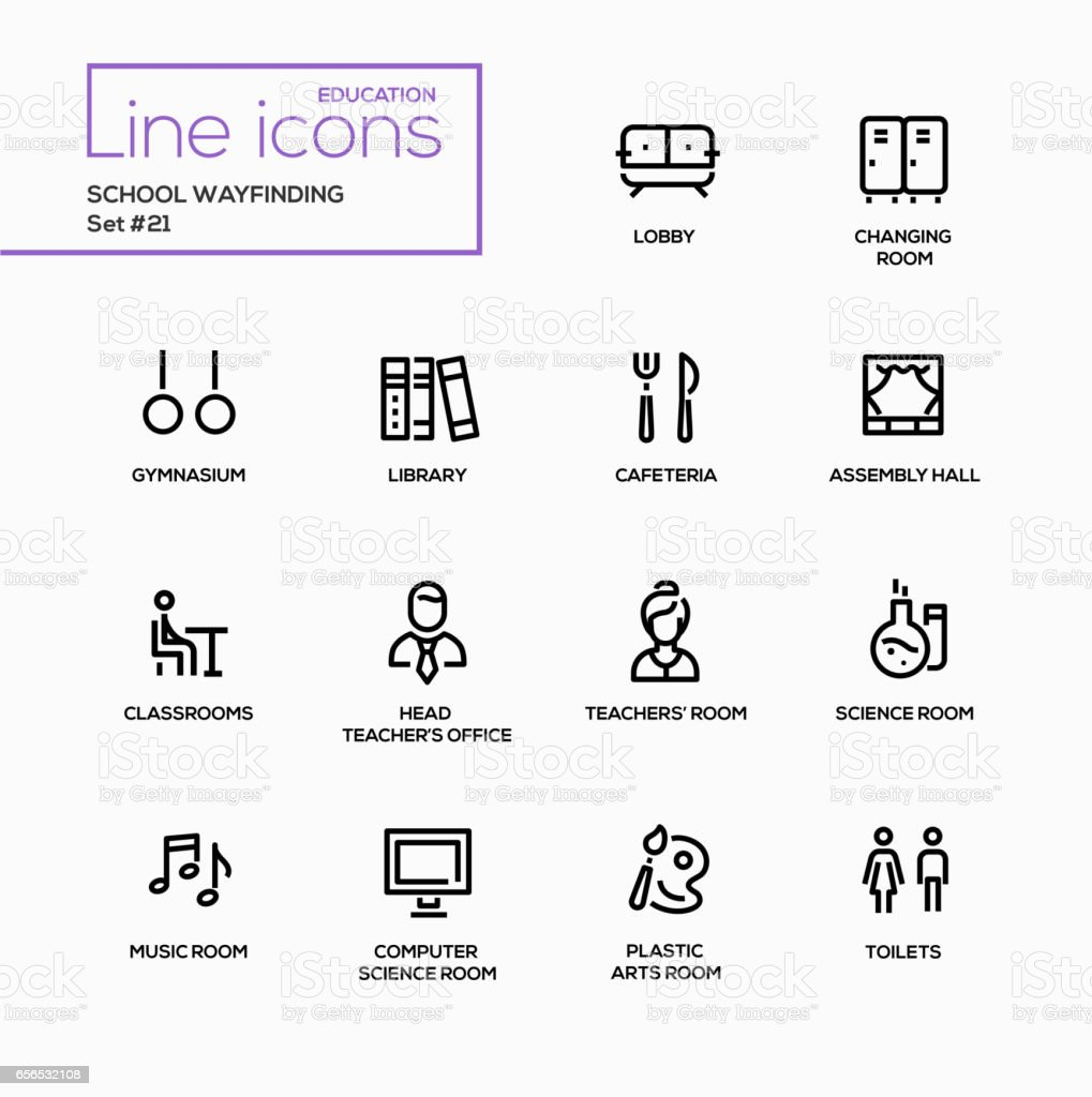 School Wayfinding - modern vector single line icons set vector art illustration