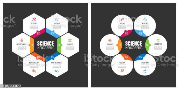 Science chart with keywords vector id1137020370?b=1&k=6&m=1137020370&s=612x612&h=x1sroesx5y7px o9uqs1yvuui1thnsdvvdljs3jkr80=