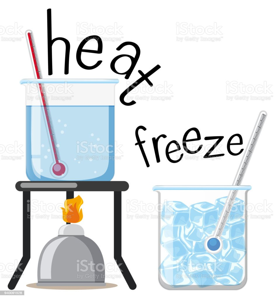 science experiment with heat and freeze stock vector art more