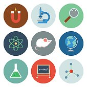 Science Icons — Circle Series