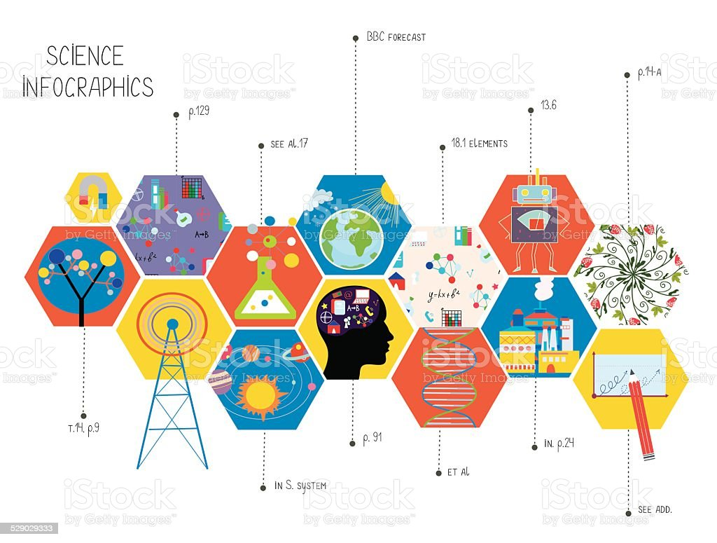 Science infographics of different areas vector art illustration