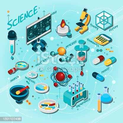 Science isometric flowchart with research experiment and idea symbols vector illustration