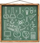 science on blackboard
