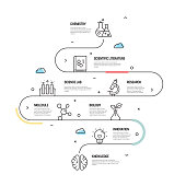Science Related Vector Concept and Infographic Design Elements in Linear Style