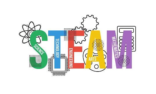 steam education stock illustrations