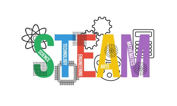 steam - science, technology, engineering, arts, mathematics. education concept - para formy wodne stock illustrations