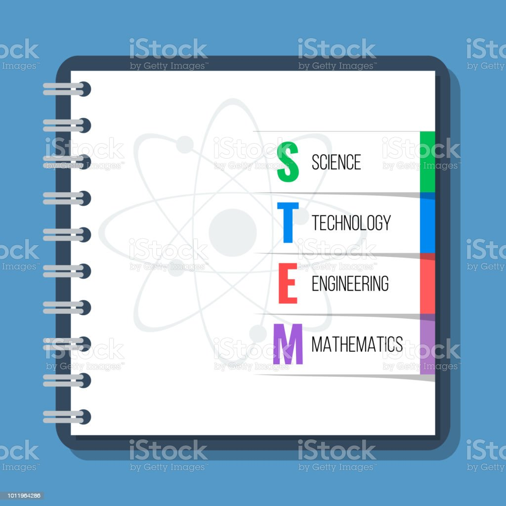 Stem Science Technology Engineering Math: Stem Science Technology Engineering Mathematics Education