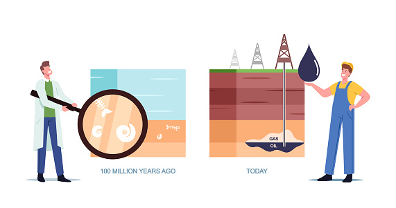 Scientist and Worker Characters Presenting Oil and Gas Natural Formation Time Line from Million Years Ago to Today