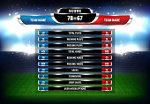 Scoreboard for soccer match, vector score board football game tournament team results on green field and stadium arena. Total, rushing, passing plays and yards, sacks and turnovers, user interactions