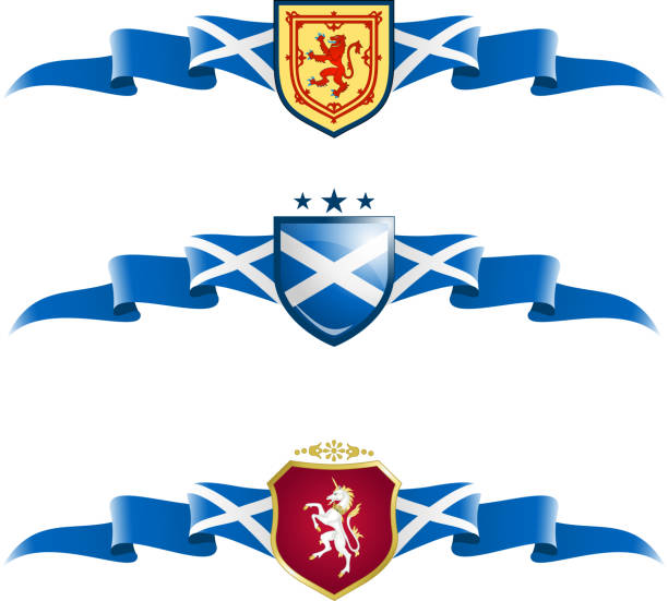 Scotland Patriotic Banner Set Vector graphic banners representing Scotland alba stock illustrations