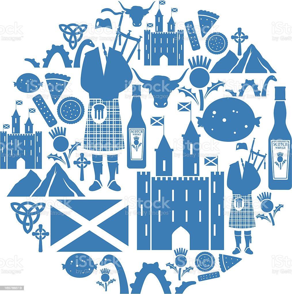 Scottish Icon Montage vector art illustration