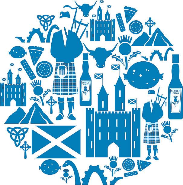 scottish icon montage - haggis stock illustrations, clip art, cartoons, & icons