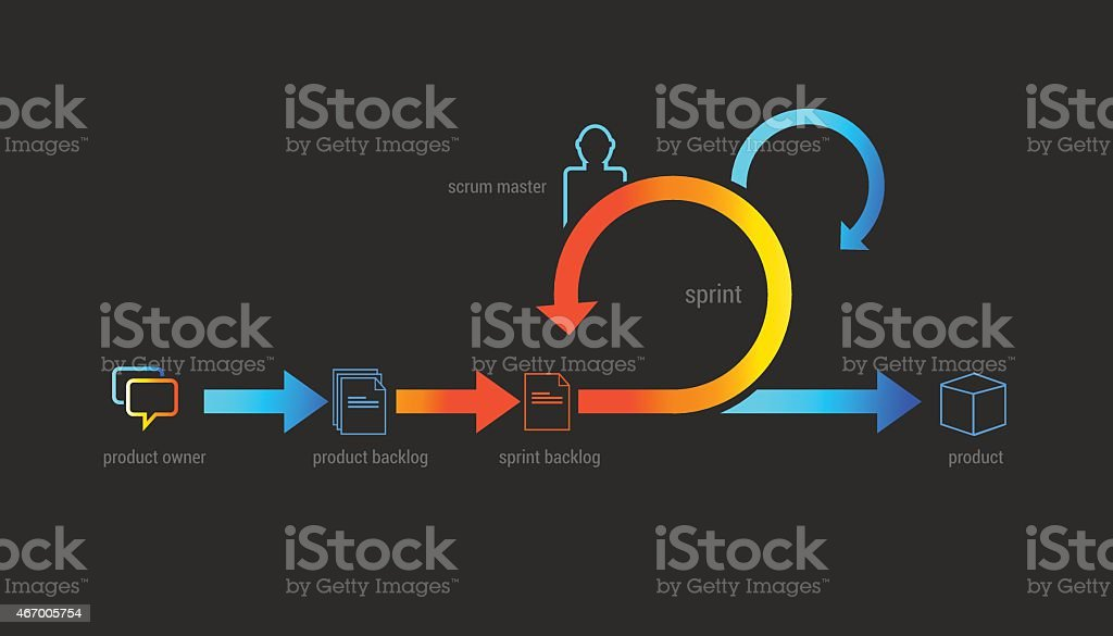 scrum agile vector art illustration