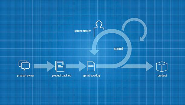 scrum agile vector art illustration
