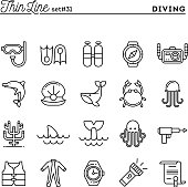 Scuba diving, underwater animals, equipment, certificate and more