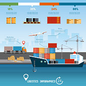 Sea transportation logistic infographics. Global delivery