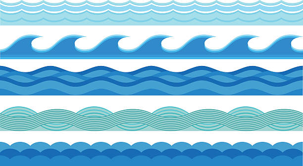 Sea waves pattern set horizontally ocean abstract element nature flat Nature waves and sea horizontally waves. Waves design pattern nature decoration, creative wet blue waves set. Sea waves pattern set horizontally ocean abstract element nature flat vector illustration. beach borders stock illustrations