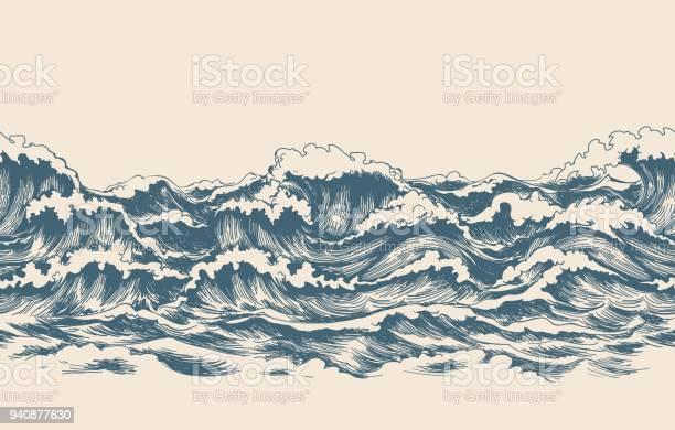 Sea waves sketch pattern vector id940877630?b=1&k=6&m=940877630&s=612x612&h=djloaysq7f7n1luqvnpnqkf7zhk37hxq9cvrl ylhko=