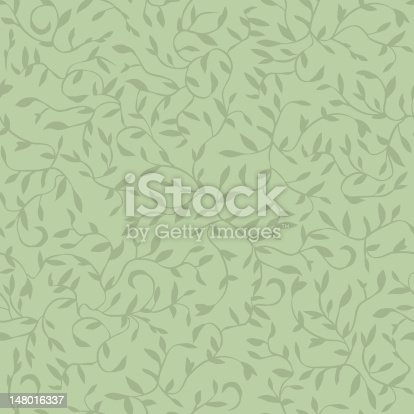 Seamlessly repeating leaf wallpaper pattern top to bottom, side to side.