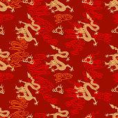 Seamless Chinese dragon pattern
