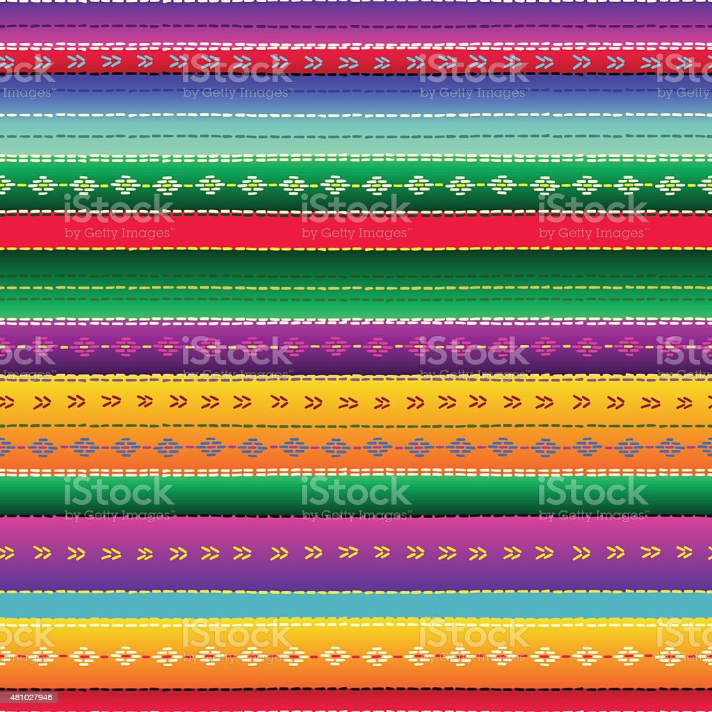 Mexican Blanket Pattern Royalty Free Blanket C...