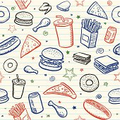Seamless sketchy drawings of junk food on lined notebook paper. Will tile endlessly.