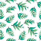 Vector illustration of leaf pattern. EPS10, AI CS, high res Jpeg included.