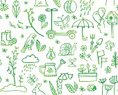 print, seamless pattern, set of green icons and symbols, spring, summer, vector illustration