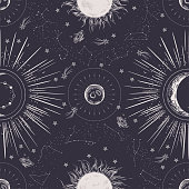 Seamless pattern. Signs of the zodiac, phases of the moon, sun and moon. Engraving style. Astrology. Vintage background.