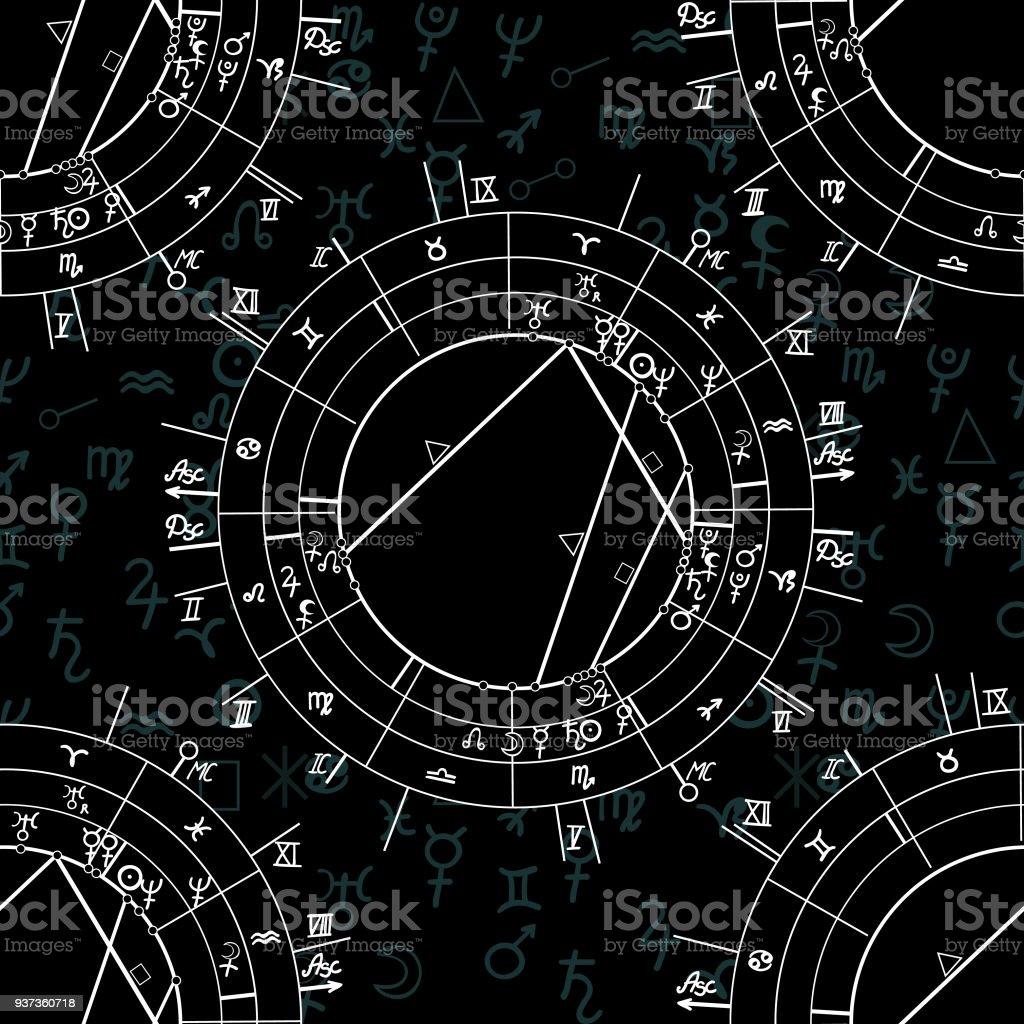 seamless pattern synastry natal astrological chart, zodiac signs. vector illustration vector art illustration
