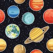 Seamless pattern wth solar system planets