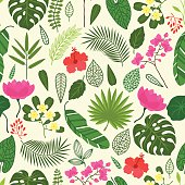 Seamless pattern with tropical plants, leaves and flowers.