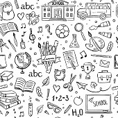 Seamless school pattern. Background with hand drawn school and education illustrations and symbols