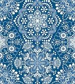 Winter wallpaper pattern