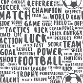 Seamless texture with soccer / football theme words. Sports vector illustration