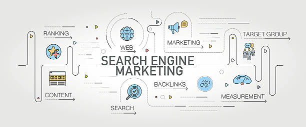 Search Engine Marketing banner and icons Search Engine Marketing banner and icons sem stock illustrations