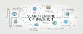 Search Engine Optimization banner and icons