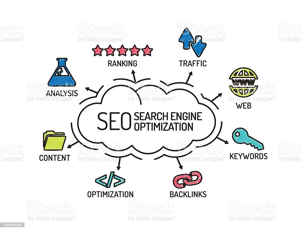 SEO Search Engine Optimization. Chart with keywords and icons. S vector art illustration