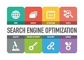 Search Engine Optimization Icon Set