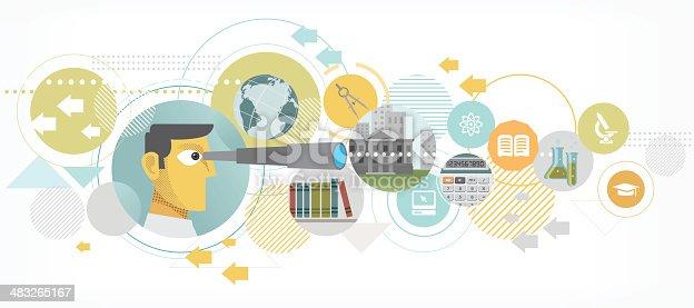 Searching for better education or better institute or better university.