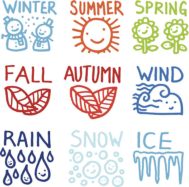 Seasonal doodle icon set vektorkonstillustration