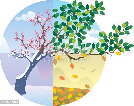 istock Seasons Cycle 519757044