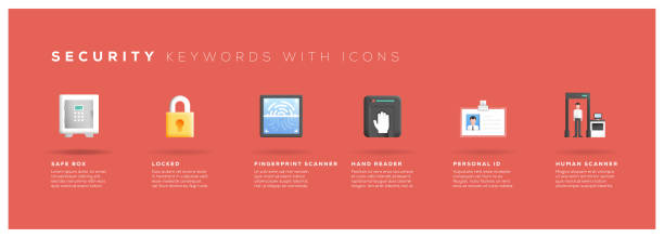Security Keywords with Icons Security Keywords with Icons safety deposit box stock illustrations