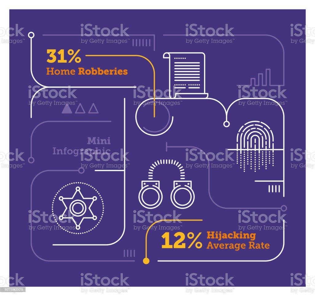 Seguridad Mini infografía - ilustración de arte vectorial
